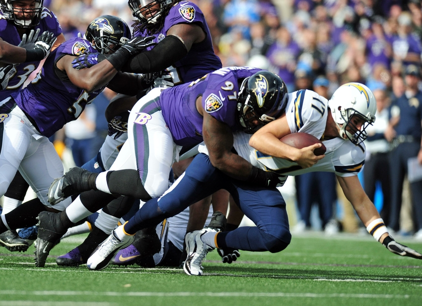 5 Baltimore Ravens With Untapped Potential