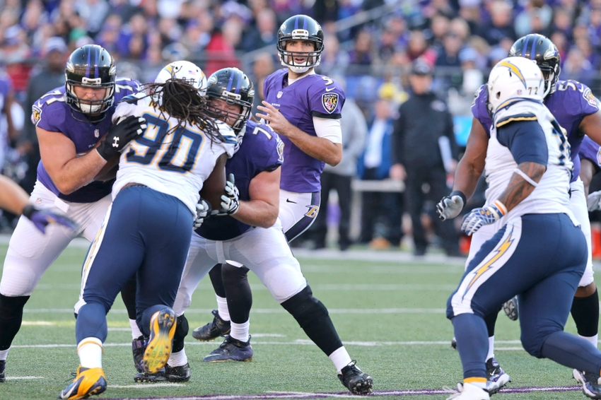 Baltimore Ravens Highest And Lowest Rated Players Week