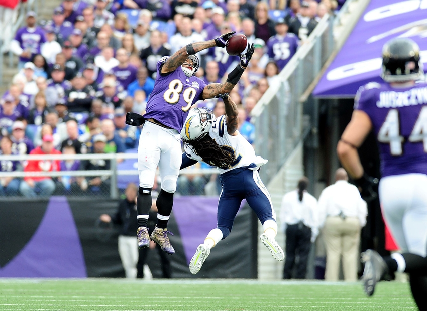9b852a3a0f38 Predicting the Ravens  Wide Receiver Depth Chart - Page 2